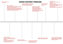 Preview of Chinese History Timeline