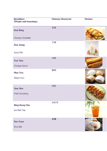 Preview of Chinese vocab: breakfast