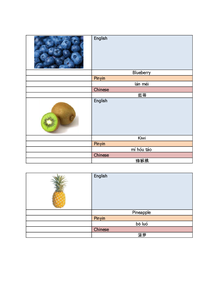 Preview of Chinese vocab: fruits