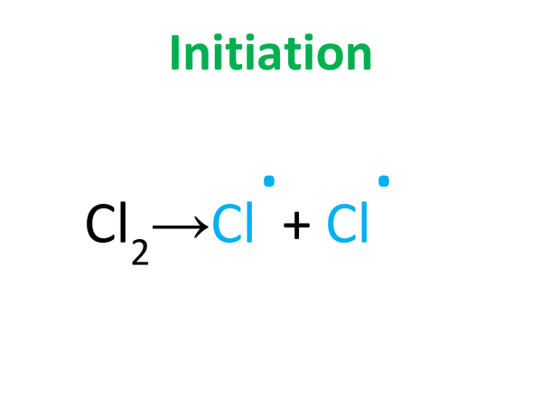 Preview of Chlorination (Free Radical) Equations