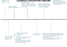 Preview of Cicero Timeline