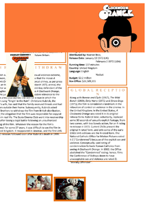 Preview of Clockwork Orange Case Study