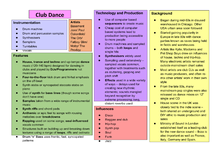 Preview of Club Dance Mind Map
