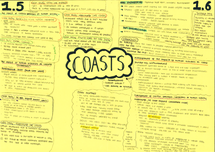 Preview of Coasts WJEC A2 1.5 - 1.6