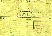 Preview of Coasts WJEC A2 units 1.1 -  1.4