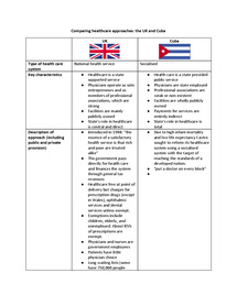 Preview of Comparing Healthcare Approaches: Cuba/UK