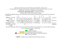 Preview of Compass and Torch