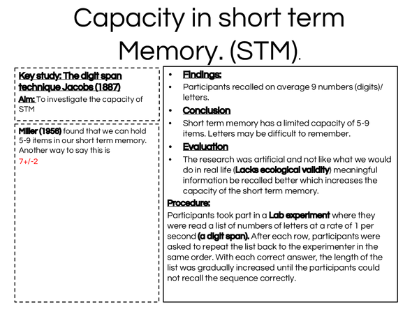 Preview of complete AS psychology memory notes