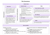 Preview of Conscience other views