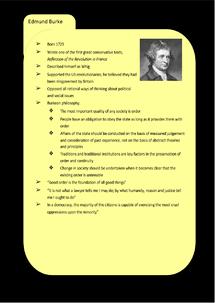 Preview of Conservatism Key Profile: Edmund Burke