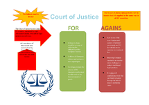 Preview of Court of justice summary poster