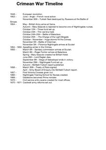 Preview of Crimean War Timeline