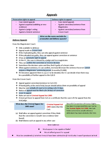 Preview of Criminal Procedure - Appeals