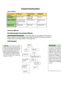Preview of Criminal Procedure - Trial Procedure