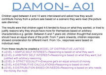 Preview of DAMONS THEORY