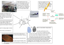 Preview of Dangers and uses of electrostatics mindmaps