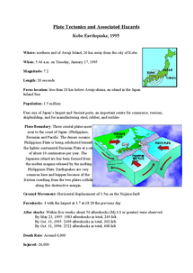 Preview of detailed case study on kobe earthquake 1995 with pictures and diagrams