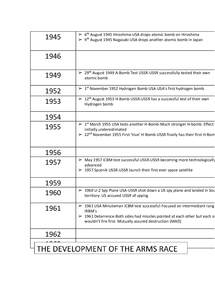 Preview of Development of nuclear war timeline of events