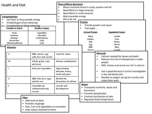Preview of Diet Notes