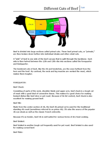 Preview of Different Cuts of Beef - Catering