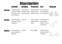 Preview of Disaccharides