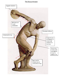 Preview of Discus Thrower