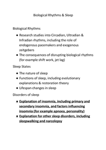 Preview of Disorders of Sleep