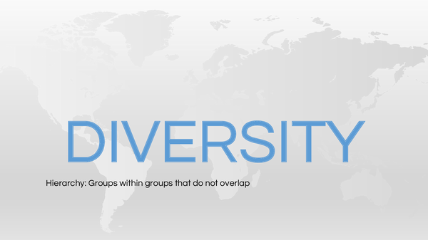 Preview of Diversity