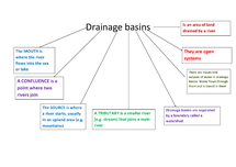 Preview of Drainage Basins