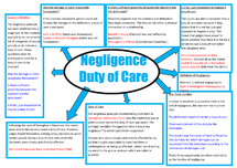 Preview of Duty of care
