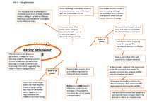 Preview of Eating Behaviour - All topics - AQA a