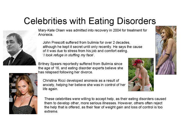 Preview of Eating Disorders