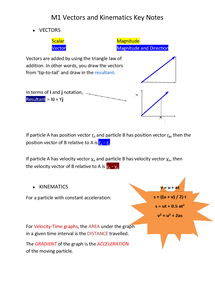 Preview of Edexcel AS Maths Mechanics Vectors and Motion Notes