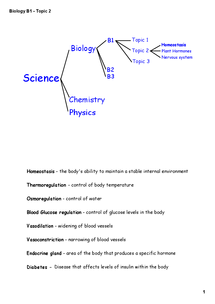 Preview of Edexcel GCSE Biology 2BIO1 - Unit B1 Topic 2