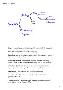Preview of Edexcel GCSE Biology 2BIO1 - Unit B1 Topic 3