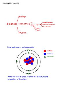 Preview of Edexcel GCSE Chemistry 2CH01 - Unit C2a Topic 1-3