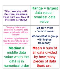 Preview of Edexcel GCSE Higher Tier Maths Module 1- Revison Cards