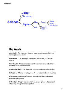 edexcel physics unit 3 coursework Hey guys, i have uploaded physics coursework and practicals notes in this post i am also posting pdf links mechanics .