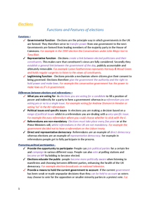Preview of Edexcel Politics Unit 1 and Unit 2 complete notes
