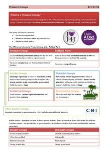 Preview of [Edexcel] Unit 1 Government & Politics: Pressure Groups