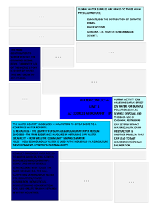Preview of Edexecel Unit 3 Geography- Water Conflict Revision Posters