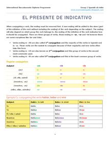 Preview of El presente de indicativo