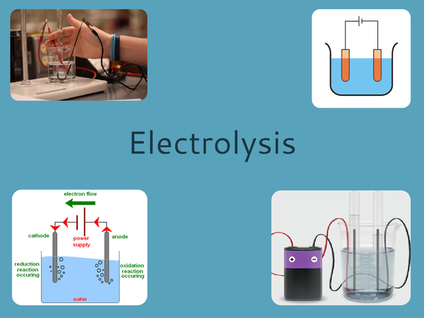 Preview of Electrolysis powerpoint