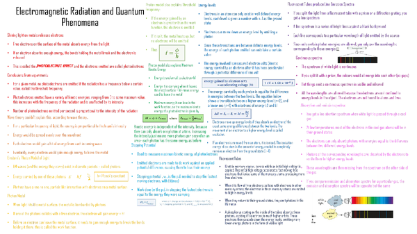 Preview of Electromagnegtic Radiation and Quantum Phenomena Topic Revision Summary Page
