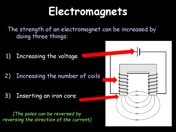 Preview of Electromagnetic Induction, electricity, induction