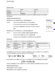 A2 salters chemistry coursework evaluation