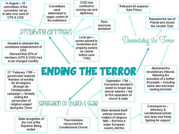 Preview of ending the terror