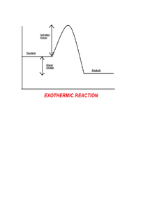 Preview of Endothermic and exothermic chemistry unit 3