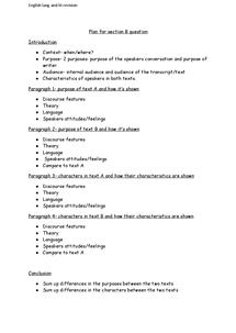 English Literature Essays Albert Io A Level English Literature Essay Plan