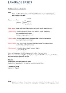 Preview of English Language Grammar Basics